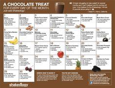 Chocolate Shakeology recipes