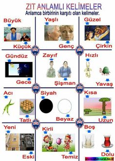 This Pin was discovered by İmr Learn Turkish Language, Arabic Language, Learn A New Language, Learning Arabic, Kids Learning, Turkish Lessons, Alphabet For Kids, Learn English Words, Interactive Notebooks