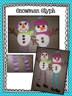 Snowman glyph, graph, graph questions