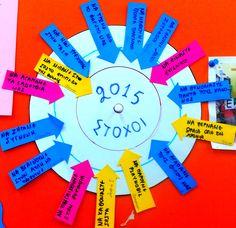 Οι στόχοι μας για το 2015!!
