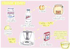 La ricetta visuale per fare la Crema Bimby