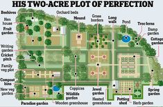 The full Monty behind Britain's best-loved garden: How did he do it? The full Monty behind Britain's best-loved garden: So how did he do it? English Garden Design, Garden Design Plans, Garden Cottage, Garden Beds, Longmeadow Garden, Monty Don Longmeadow, Homestead Layout, Home And Garden Store, New Things To Try