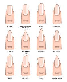 Beliebte Nagelformen für perfekte Fingernägel (Bild: © NEGOVURA - shutterstock.com)