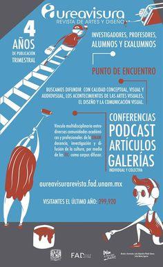 ¡Conoce a Áureavisura! La revista digital de la FAD