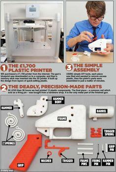 Print3d World: Dos periodistas británicos fabrican un arma impresa en 3D y la llevan a bordo del Eurostar sin ser detenidos