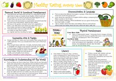 Keep the kids busy and help them to learn about Eating Healthily and caring for our bodies with this FREE activity ideas sheet! Links activity ideas to the areas of learning and development! Eyfs Activities, Nursery Activities, Earth Day Activities, Healthy Eating For Kids, Keeping Healthy, Healthy Snacks, All About Me Eyfs Planning, Olivers Vegetables, Body Preschool