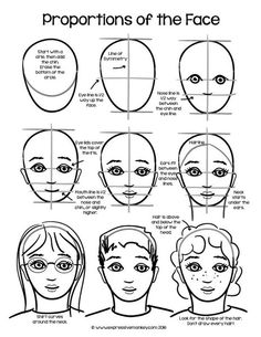 Drawing a Face: A FREE Guide