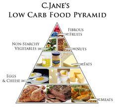 Dieta saludable omsi 2