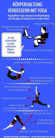 Infografik Körperhaltung verbessern Mehr