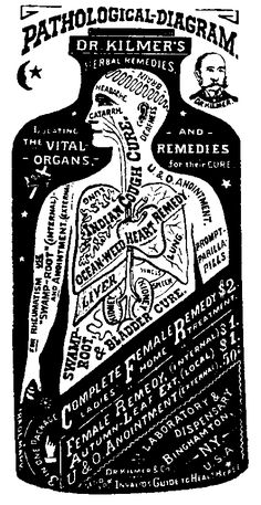 old remedies - Google Search
