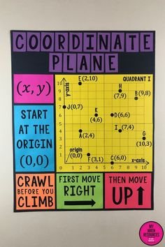 This One Quadrant Coordinate Plane Poster & Handout is a must have for any or Grade Math Classroom! Help your class learn plotting points and identifying points on the coordinate plane with this large printable poster! Math Teacher, Teaching Math, Teacher Shirts, Math Resources, Math Activities, Geometry Activities, Math College, Math Bulletin Boards, Handout