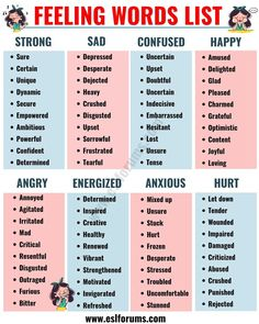 Emotional words: Useful words to describe feelings and emotions . - Emotional words: Useful words to describe feelings and emotions – ESL forums # description - Essay Writing Skills, English Writing Skills, Writing Words, Writing Tips, Fiction Writing, Teaching Writing, English Lessons, Learn English Grammar, Learn English Words