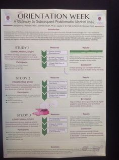 .@ADIS_NSW @RhondaWilsonMHN Here's a pic of the o-week drinking poster. Not sure why gender diff yet @otago #APSAD