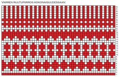 Knitting Charts, Knitting Stitches, Baby Knitting, Stitch Patterns, Knitting Patterns, Crochet Patterns, Textbook, Cross Stitch, Tapestry