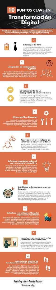 10 puntos clave en transformacion digital #infografia