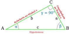 Dave\'s Short Trig Course | Trigonometrie | Pinterest