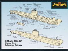 Royal Navy Submarine, Coxswain, Royal Australian Navy, Military Weapons, Navy Ships, Engineering, Craft, Vehicles, Underwater