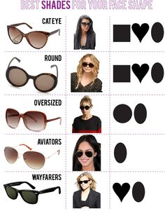sunglasses and face shapes http://www.forevergrace.org/sunglasses-for-your-face-shape/
