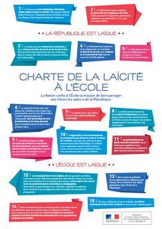 Le principe de laïcité est au fondement du système éducatif français depuis la fin du XIXe siècle. L'importance de la laïcité dans les valeurs scolaires républicaines a été accentuée par la loi du 9 décembre 1905 instaurant la laïcité de l'État. La Charte de la laïcité à l'École rappelle les règles qui permettent de vivre ensemble dans l'espace scolaire et d'aider chacun à comprendre le sens de ces règles, à se les approprier et à les respecter. Elle est affichée dans les écoles et…