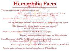Hemophilia Facts