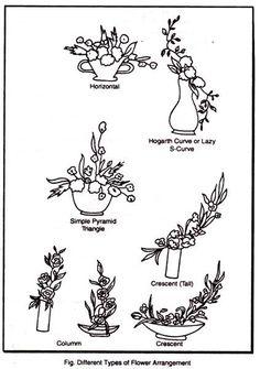 Interior Decoration – Arrangement of Flowers Rose Flower Arrangements, Flower Arrangement Designs, Ikebana Flower Arrangement, Flower Centerpieces, Flower Decorations, Flower Designs, Flower Vases, Arte Floral, Deco Floral