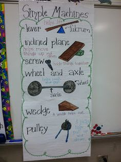 first grade more simple machines anchor charts school science simple ...