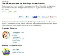 York Assessment of Reading for Comprehension (YARC)