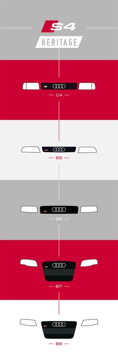 Audi S4 Heritage #Generations, #history, #evolution, #A4, #C4, #B5, #B6, #B7, #B8