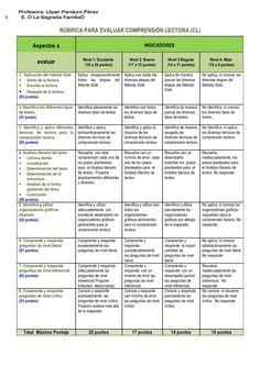 Rubrica Para Evaluar ComprensióN Lectora 3er. MóDulo by Lilyan F. via slideshare