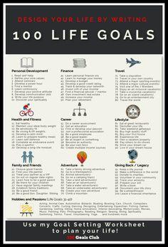 Life Goals List, Goal List, Life Goals Future, Career Planner, Life Planner, Self Development, Personal Development, Motivacional Quotes, Worksheets