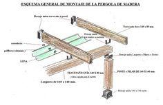 esquema de montaje de pergolas de madera