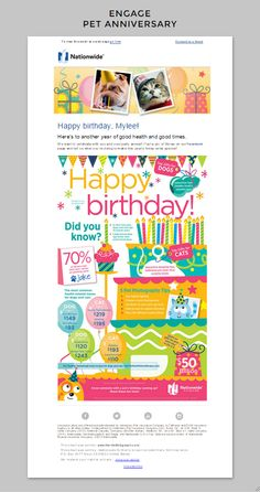 Nationwide   We're familiar with how engaging a birthday email can be, but this email takes it one step further by sending an email celebrating the birthday of the subscriber's dog. The subject line and headline are personalized with the dog's name, and the content includes both fun and useful facts in infographic form.   Amanda Miller, Senior Marketing Consultant Birthday Email, Dog Birthday, Amanda Miller, Contest Rules, Email Marketing Design, Swipe File, Best Email, Marketing Consultant, Dog Names