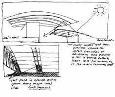 SOM : San Francisco International Airport – Structural Engineering