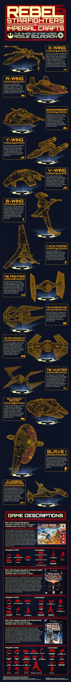 Rebel Starfighters & Imperial Crafts - The Ships Of Star Wars: Rogue Squadron #infographic