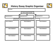 essay wrightessay higher english persuasive essay topics best  when told to write a history essay students tend to get stressed and some even