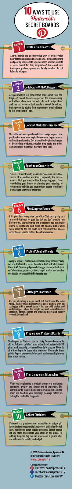 Well laid out infographic showing 10 ways to use (up to 6 now) Pinterest secret boards from @Y Wilson TV