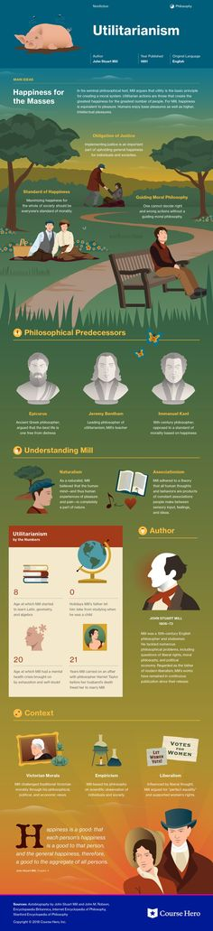 This @CourseHero infographic on Utilitarianism is both visually stunning and informative!