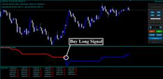 Forex Infinity Strategy – Forexobroker Personal Email Address, Perfect Money, Gbp Usd, Pop Up Window, Perfect Timing, Day Trading, User Guide, Infinity, Dreaming Of You