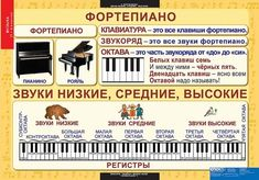 VK is the largest European social network with more than 100 million active users. Elementary Music, Teaching Music, Piano Lessons, Piano Music, Language, Album, Learning, Success, Study