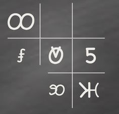"""Triple Quincunx Lock - Mal events affecting the US in 2013 Note the symbol in the middle means """"Frequency Hopping"""" or """"Rabbit on the Radio"""" Can you solve it? Antiquities, Languages, Rabbit, Middle, Notes, Symbols, Events, Future, Digital"""