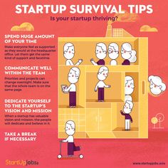 Survive, survive! Can your startup lasts for at least more than five years?