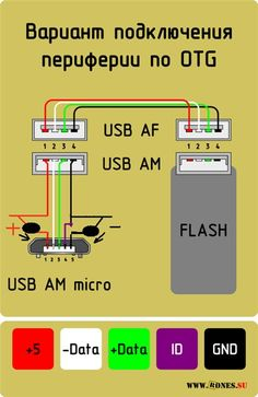 micro usb wiring diagram micro auto wiring diagram. Black Bedroom Furniture Sets. Home Design Ideas