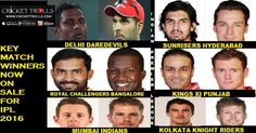 Players released for auction in IPL 2016 | Cricket Trolls -  Funny Cricket Trolls, Memes and News