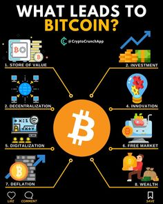 Read authentic cryptocurrency news Quickest source of ALT Coins news to know Bitcoin, Ripple, Ethereum, Tron and all major ALT coins price prediction latest real-time news. Investing In Cryptocurrency, Cryptocurrency Trading, Bitcoin Cryptocurrency, Free Bitcoin Mining, Crypto Money, Bitcoin Business, Crypto Bitcoin, Coin Prices, Crypto Mining