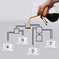 Which cup is filled first? Answer is 9