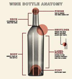 Prerequisite to Creativity #2: GlassBottles - Wine Packaging Blog - The Dieline Wine