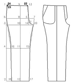 How to measure and draft a pattern for men's trousers. Helpful!