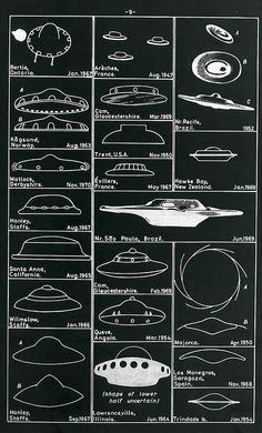 UFO sightings chart circa 1969. From the UK National Archives image gallery.
