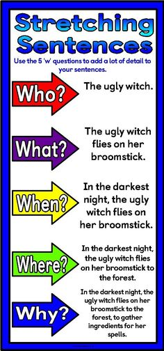 Free Printable Banner for classroom display. Stretching Sentences using the 5 'W' questions - Who? What? When? Where? Why?