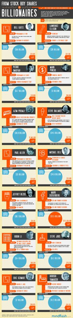 From Stock Boy to Tech Mogul - The first jobs of tech billionaires #infographics
